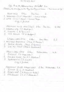 50 years Ago 1967 Results Fife